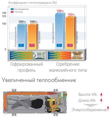 Теплообменник коэффициент вода теплообменник vr 24p 1 93